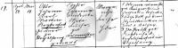 Roggensack/Taufe/1903_Taufe_MargaretheLuiseIdaRoggensack_Wattmannshagen.PNG