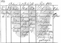 Roggensack/Taufe/1803_Taufe_JohannChristianRoggensack_Lambrechtshagen.PNG