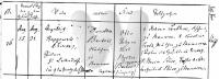 Roggensack/Taufe/1862_Taufe_OttoJohannCarlMartinRoggensack_Klaber.PNG