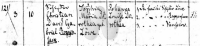 Roggensack/Taufe/1837_Taufe_JohannaLouiseDorotheaRoggensack_Wismar.PNG