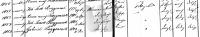 Roggensack/VZ/1819_VZ_FamilieJohannJoachimRoggensack_Wismar_Teil1.PNG