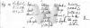 Krull/Heiraten/1822_Heirat_JohannCrull_CatharinaSophiaElisabethPrange_GrossBruetz.PNG