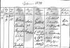Roggensack/Geburten/1839_Taufe_GottliebFriedrichRoggensack_Luebow.PNG