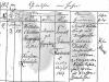 Roggensack/Geburten/1850_Taufe_ErnstJohannFriederichRoggensack_Luebow.PNG
