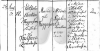 Roggensack/Geburten/1853_Taufe_MinaSophiaDorotheaRoggensack_Luebow.PNG