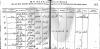 Lueth/VZ/1819_VZ_FamilieLueth_Suelte_2.PNG