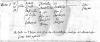 Crull/Heiraten/1813_Heirat_DanielKrull_CarlottaBeuthihn_GrossBruetz.PNG